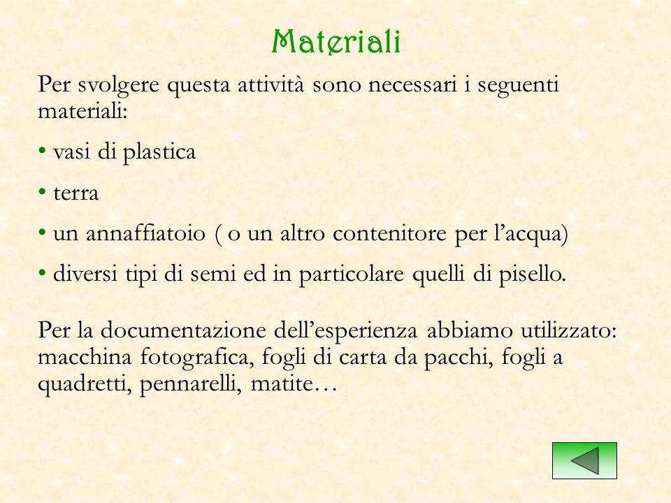 Materiali Per svolgere questa attività sono necessari i seguenti materiali: vasi di plastica. terra.