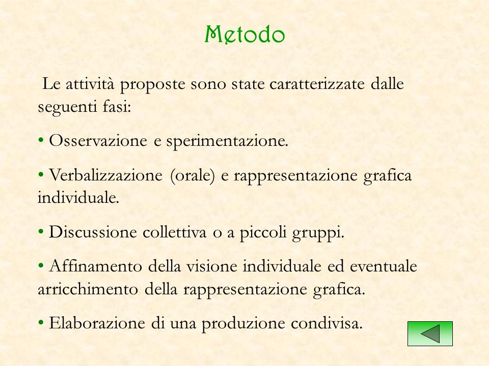 Metodo Le attività proposte sono state caratterizzate dalle seguenti fasi: Osservazione e sperimentazione.