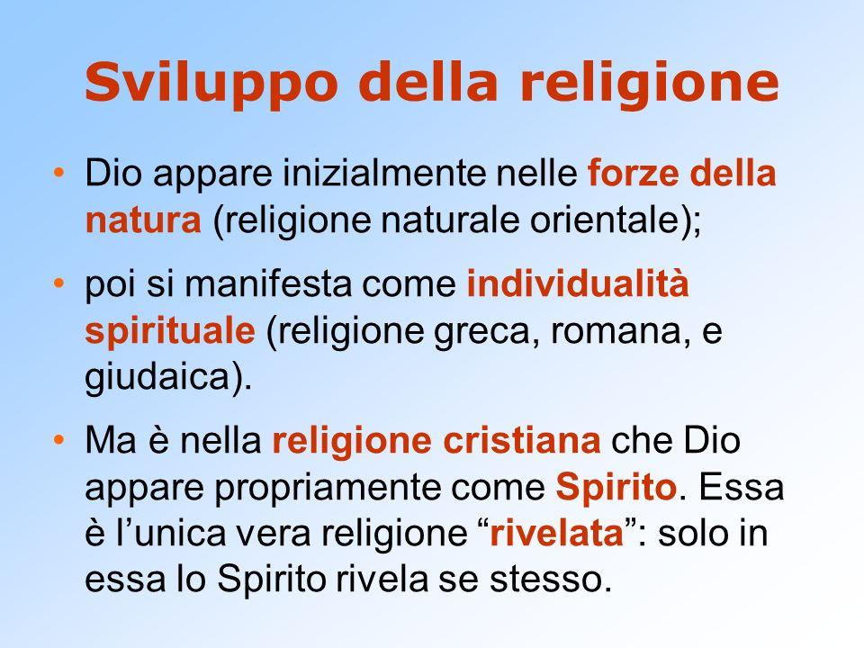 Sviluppo della religione