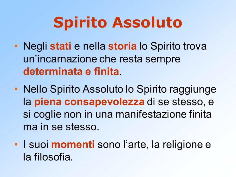 Spirito Assoluto Negli stati e nella storia lo Spirito trova un'incarnazione che resta sempre determinata e finita.