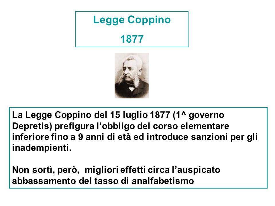 Legge Coppino 1877.