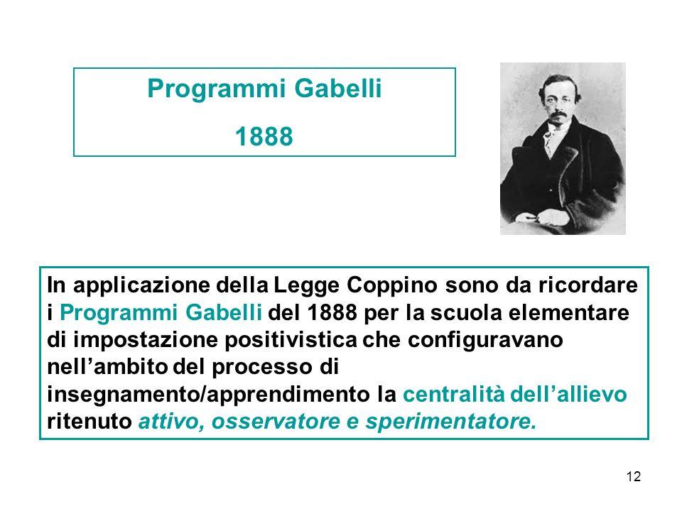 Programmi Gabelli 1888.