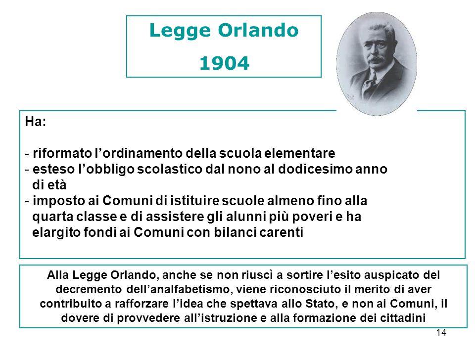 Legge Orlando 1904 Ha: riformato l'ordinamento della scuola elementare