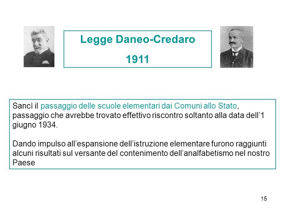 Legge Daneo-Credaro 1911.