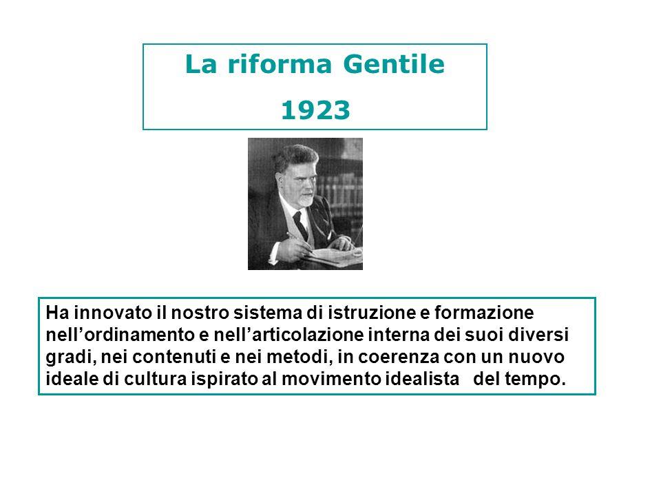 La riforma Gentile 1923.