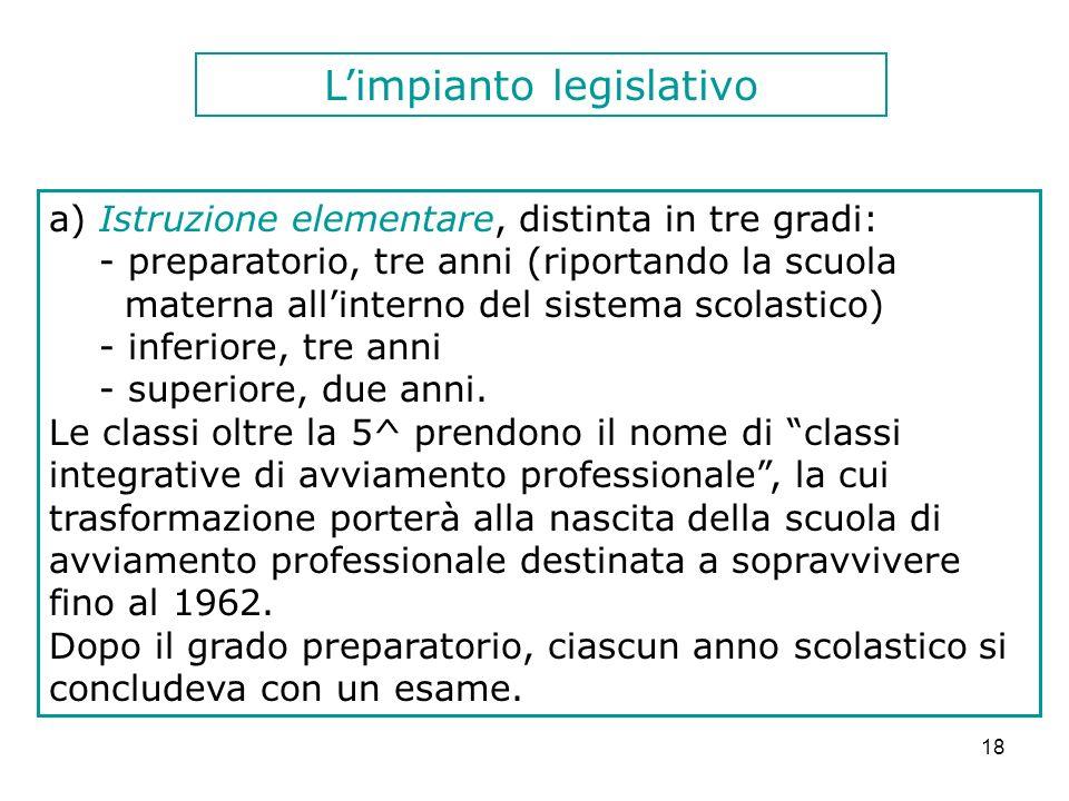 L'impianto legislativo