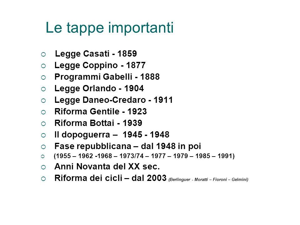 Le tappe importanti Legge Casati - 1859 Legge Coppino - 1877