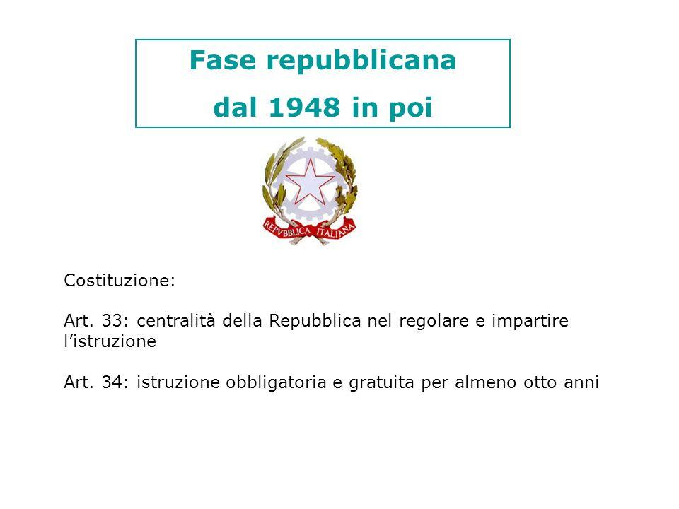 Fase repubblicana dal 1948 in poi