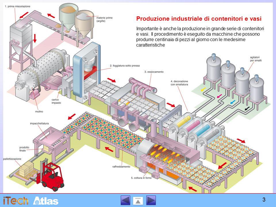 Produzione industriale di contenitori e vasi