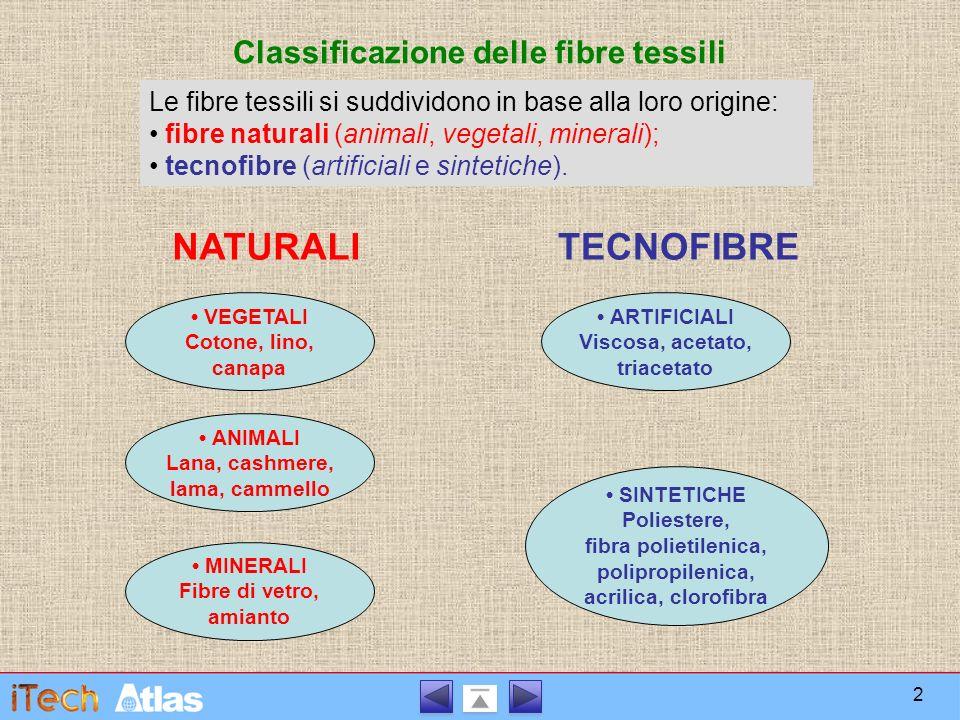 NATURALI TECNOFIBRE Classificazione delle fibre tessili