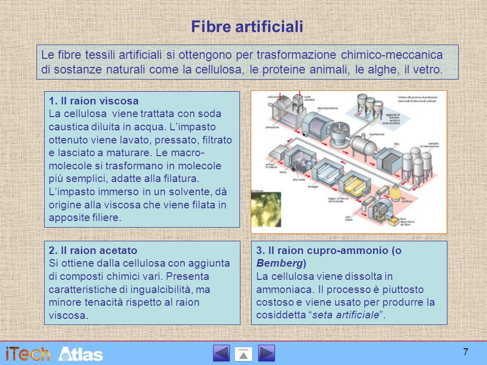 Fibre artificiali