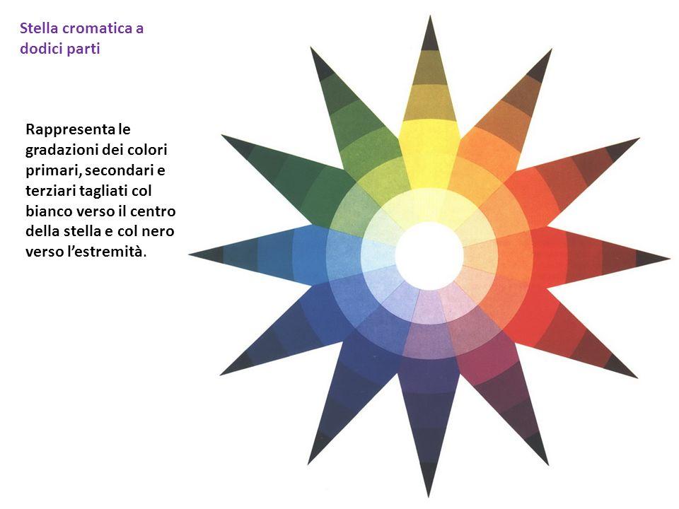 Stella cromatica a dodici parti.