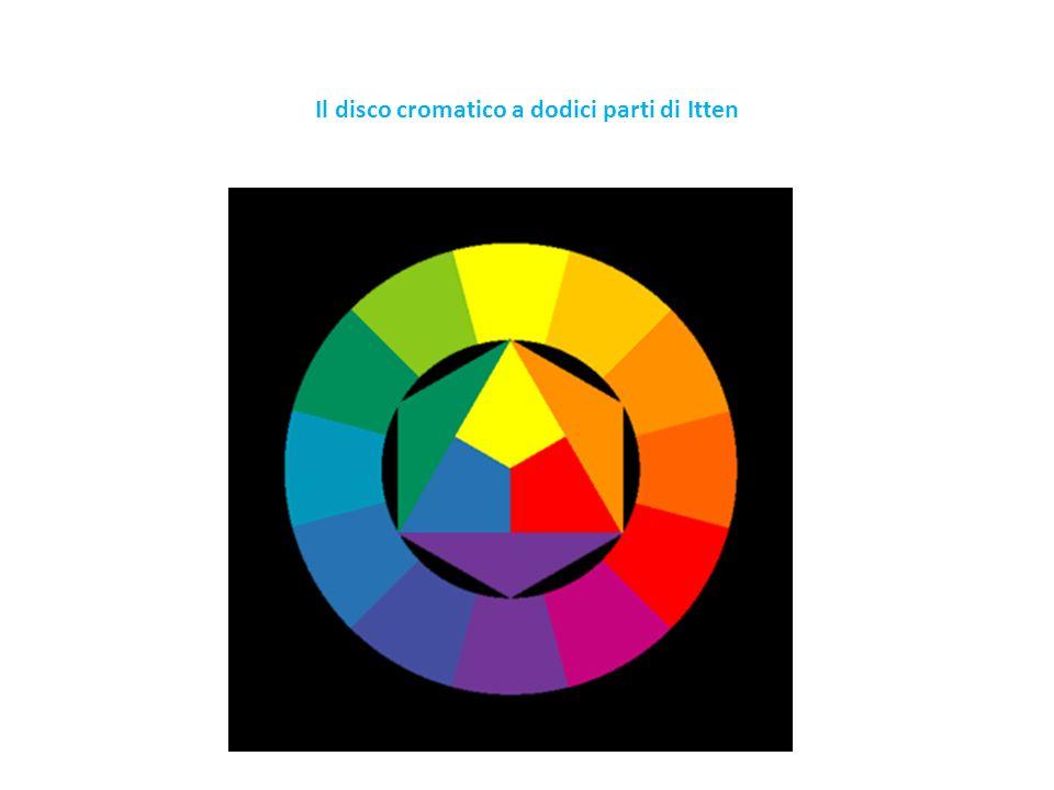 Il disco cromatico a dodici parti di Itten
