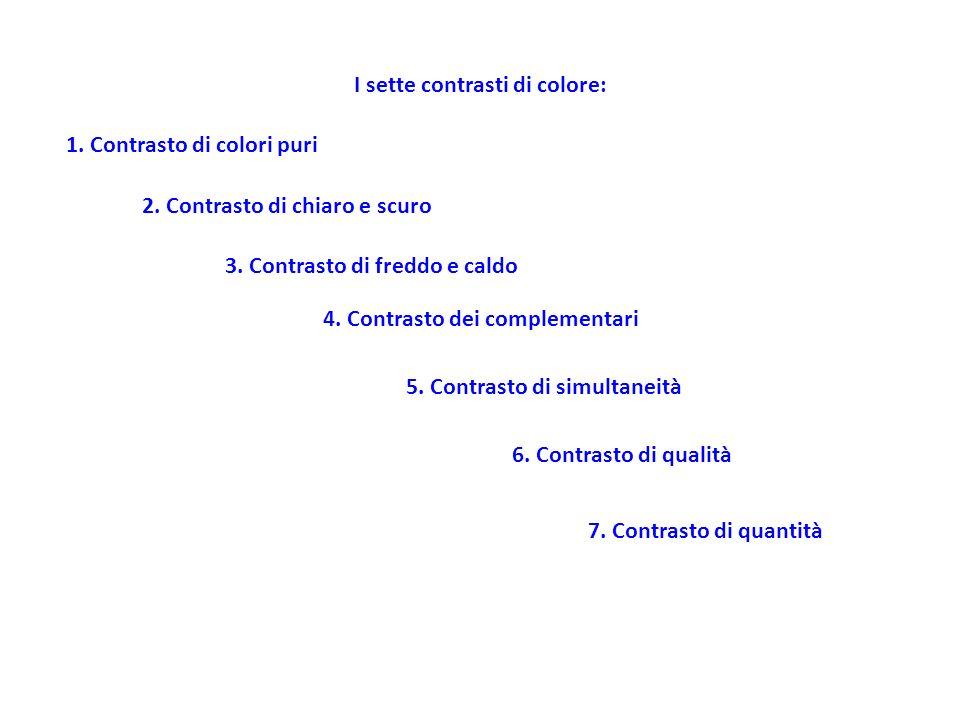 I sette contrasti di colore: