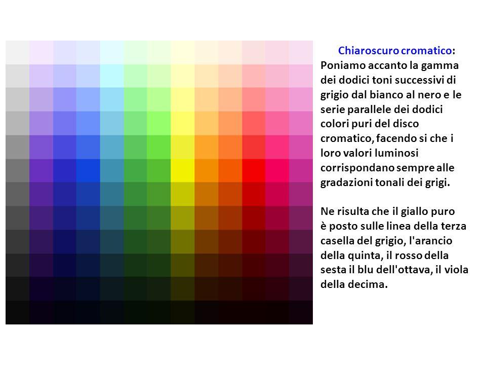 Chiaroscuro cromatico: