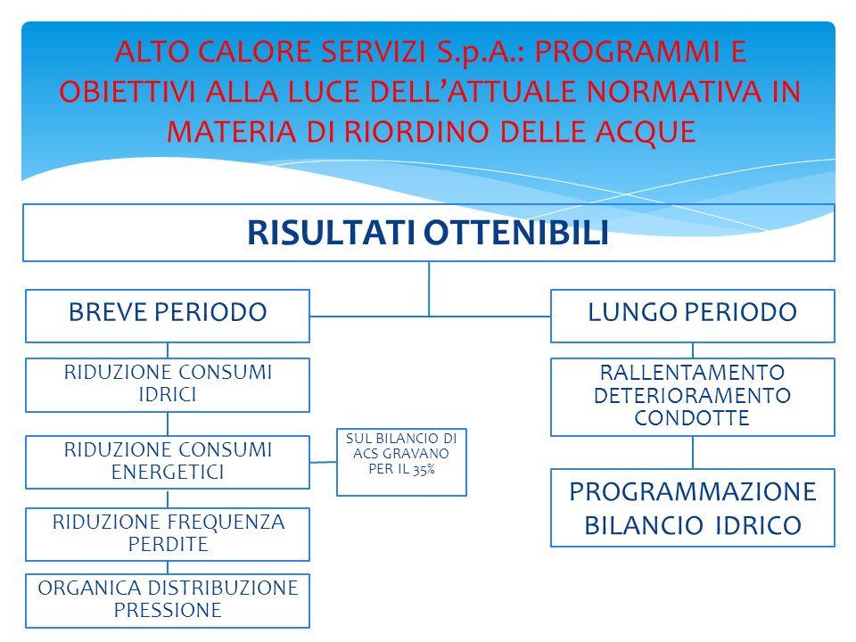 ALTO CALORE SERVIZI S. p. A