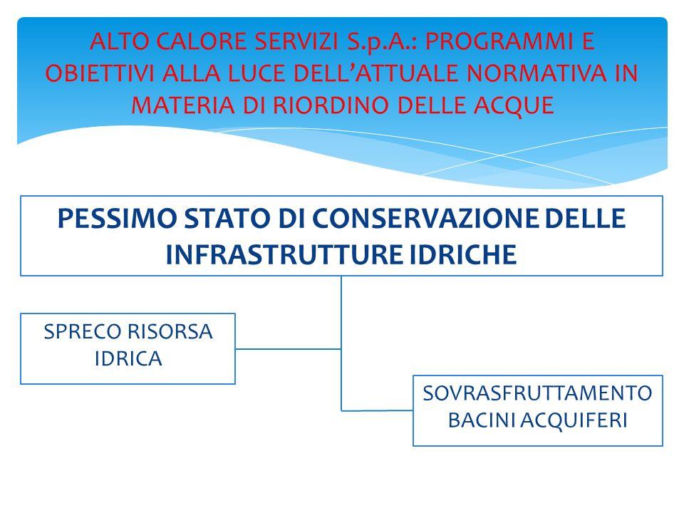 PESSIMO STATO DI CONSERVAZIONE DELLE INFRASTRUTTURE IDRICHE