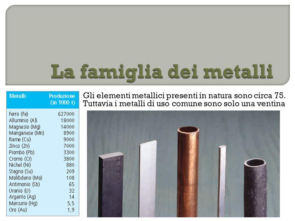 La famiglia dei metalli