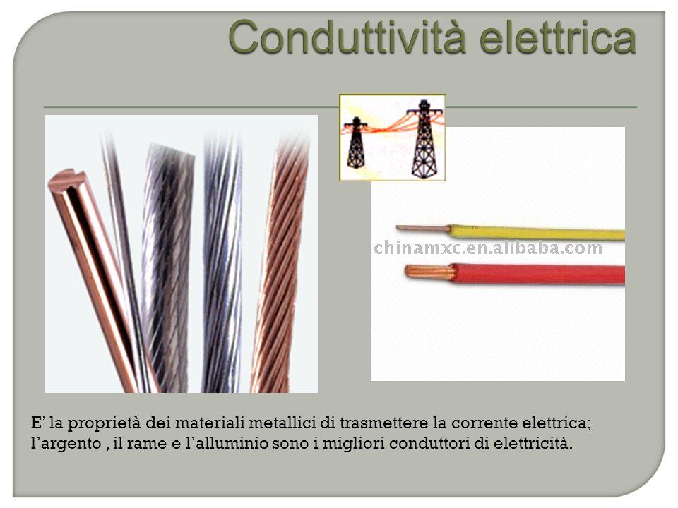 Conduttività elettrica