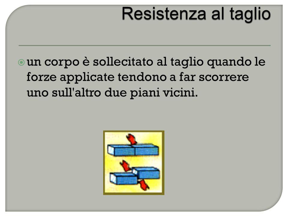 Resistenza al taglio un corpo è sollecitato al taglio quando le forze applicate tendono a far scorrere uno sull altro due piani vicini.