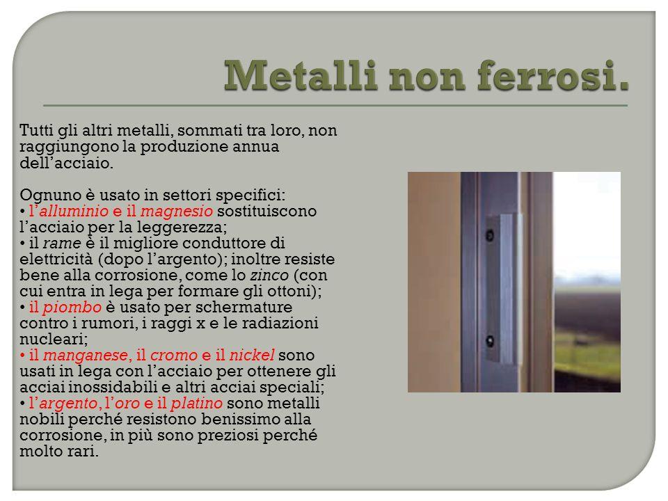 Metalli non ferrosi.