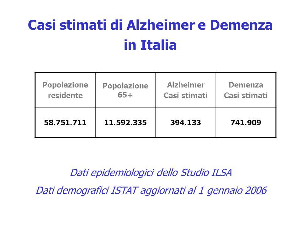 Casi stimati di Alzheimer e Demenza