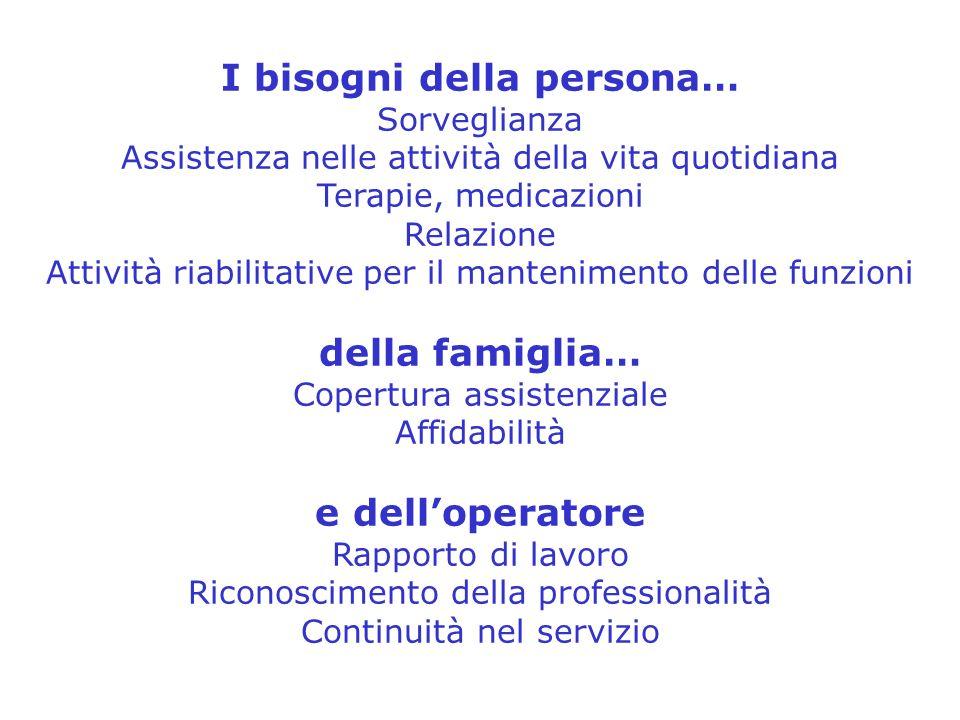 I bisogni della persona…