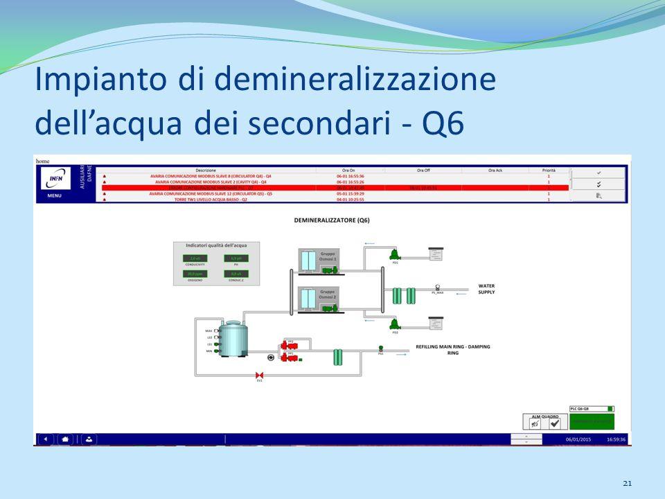 Impianti ausiliari Dafne-Sparc - ppt scaricare