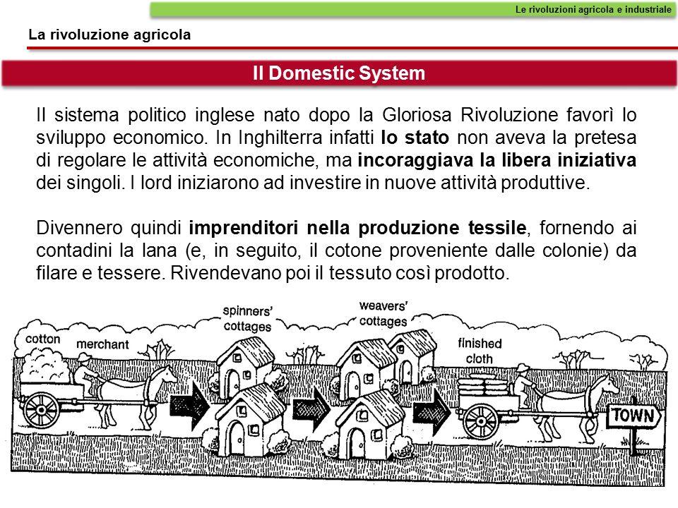 Le rivoluzioni agricola e industriale ppt scaricare for Nuove case coloniali in inghilterra