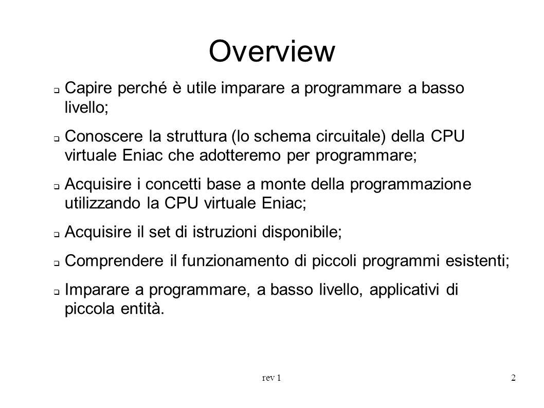 Overview Capire perché è utile imparare a programmare a basso livello;