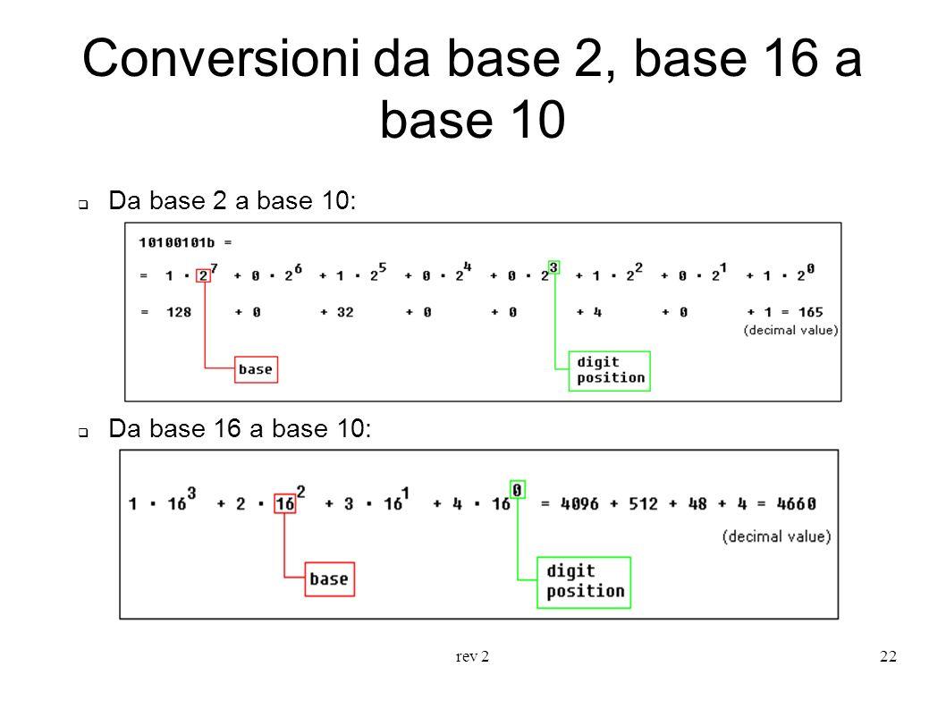 Conversioni da base 2, base 16 a base 10