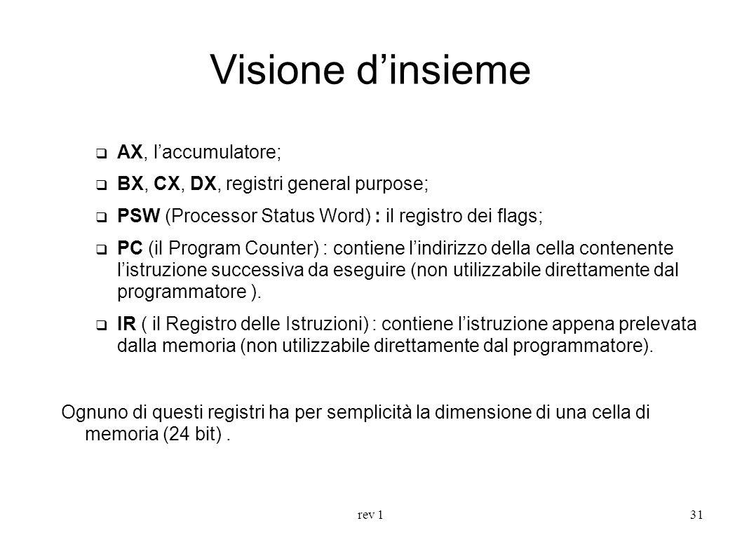 Visione d'insieme AX, l'accumulatore;