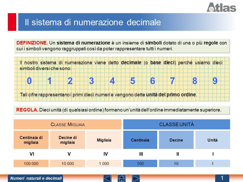 1 2 3 4 5 6 7 8 9 Il sistema di numerazione decimale