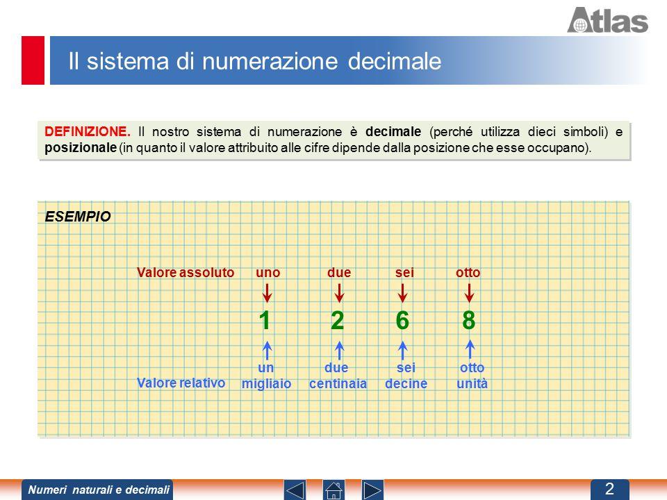 1 2 6 8 Il sistema di numerazione decimale ESEMPIO