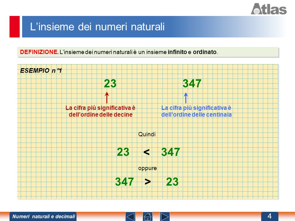 23 347 23 < 347 347 > 23 L'insieme dei numeri naturali