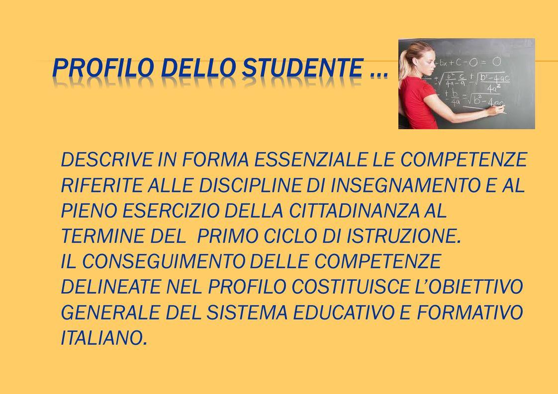 PROFILO DELLO STUDENTE …
