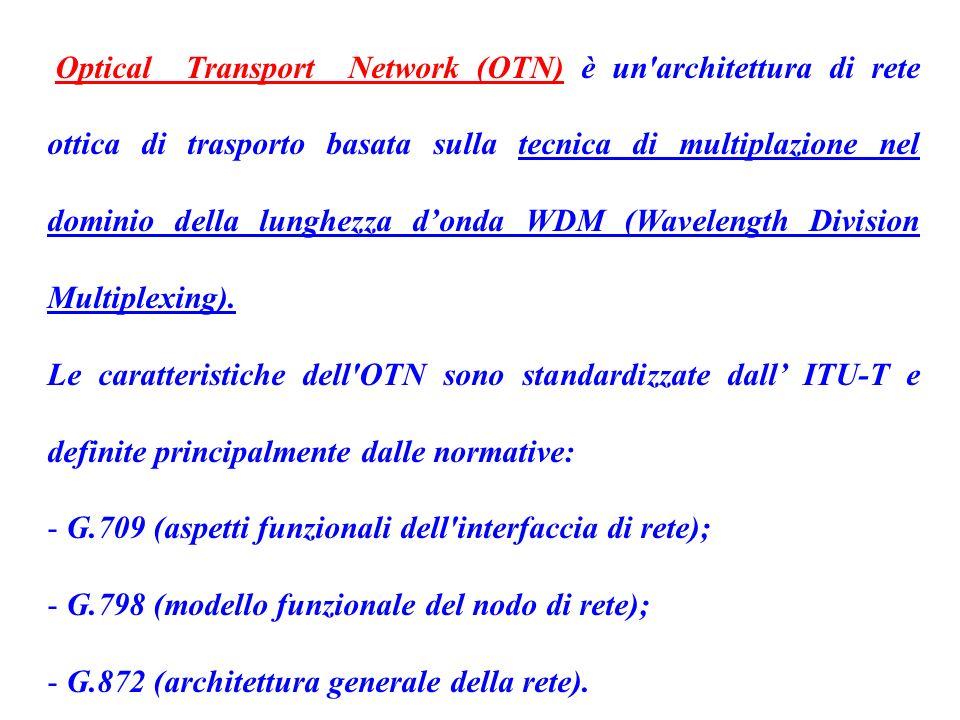 Optical Transport Network (OTN) è un architettura di rete ottica di trasporto basata sulla tecnica di multiplazione nel dominio della lunghezza d'onda WDM (Wavelength Division Multiplexing).