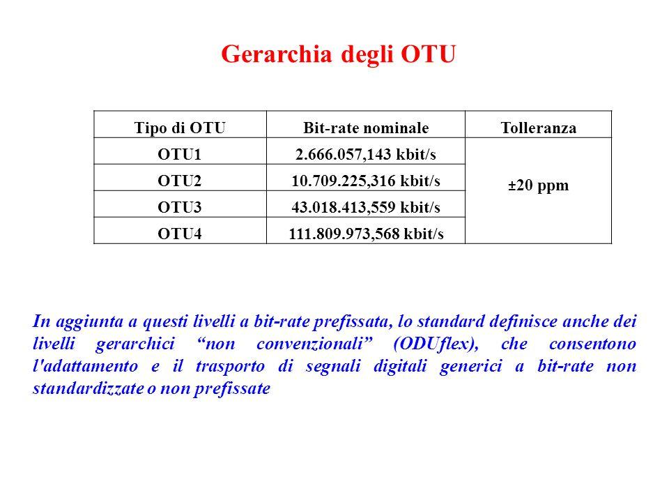 Gerarchia degli OTU Tipo di OTU. Bit-rate nominale. Tolleranza. OTU1. 2.666.057,143 kbit/s. ±20 ppm.