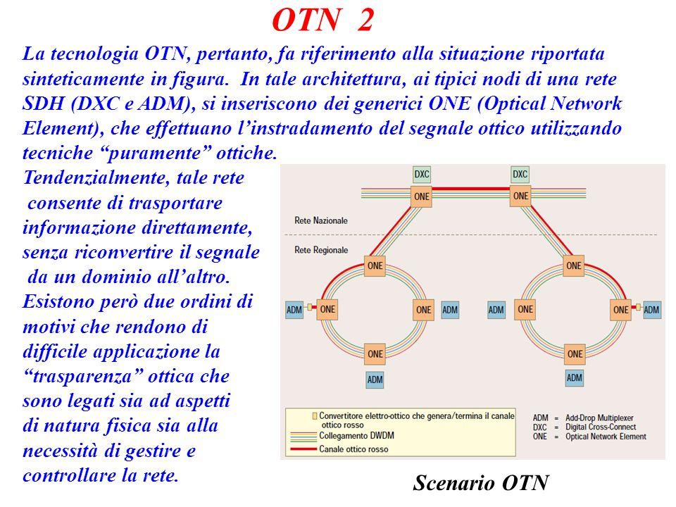 OTN 2