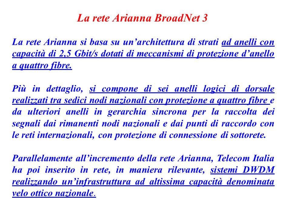 La rete Arianna BroadNet 3