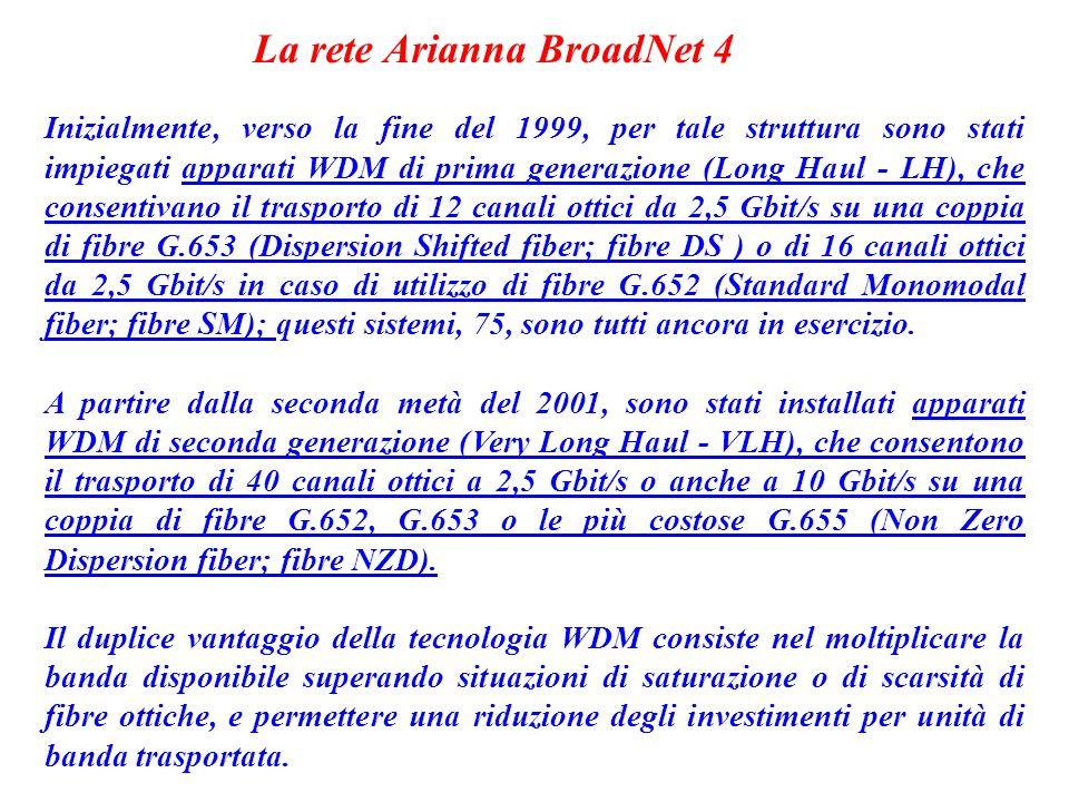 La rete Arianna BroadNet 4