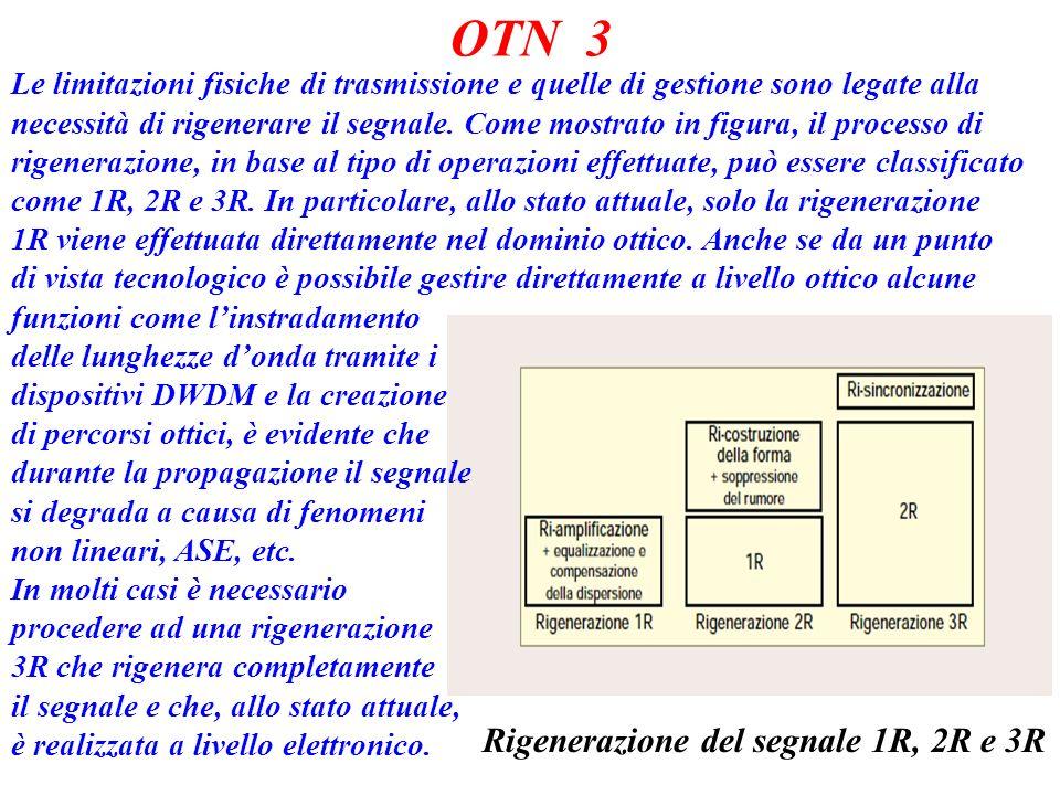OTN 3