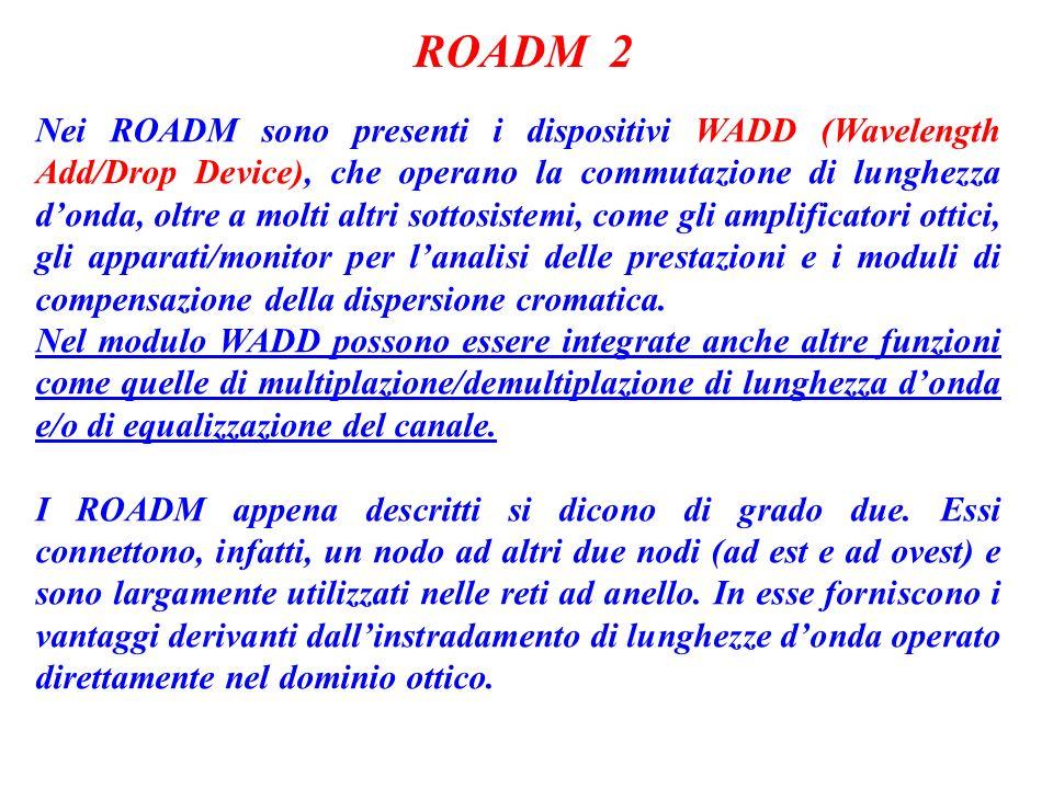 ROADM 2