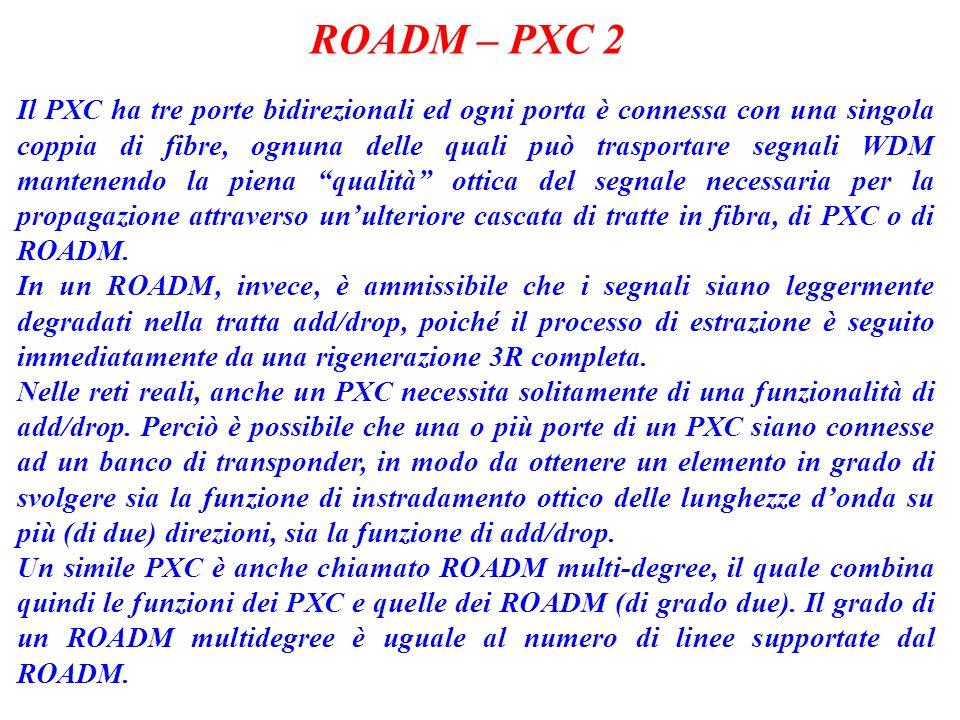 ROADM – PXC 2