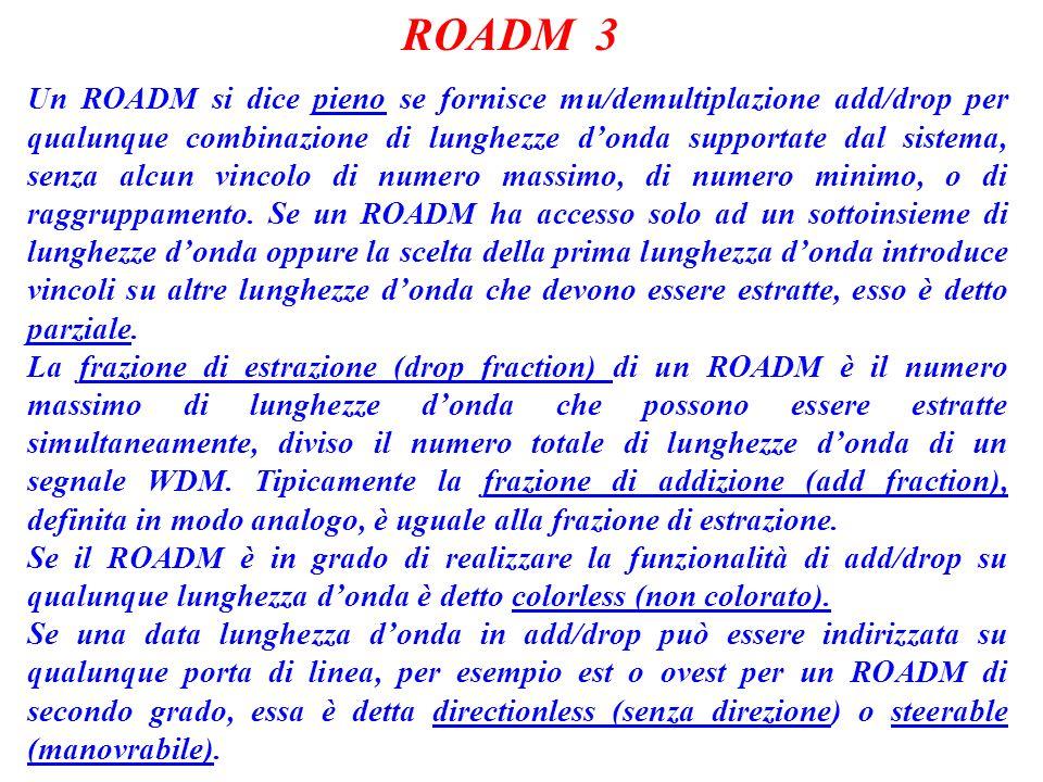 ROADM 3