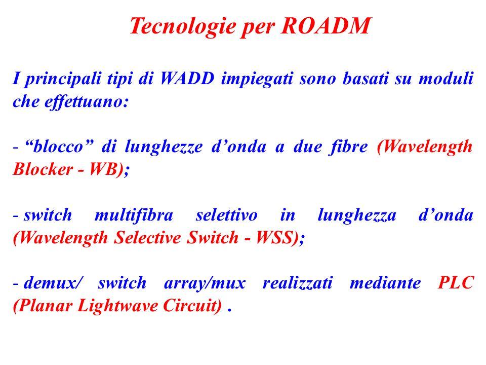 Tecnologie per ROADM I principali tipi di WADD impiegati sono basati su moduli che effettuano: