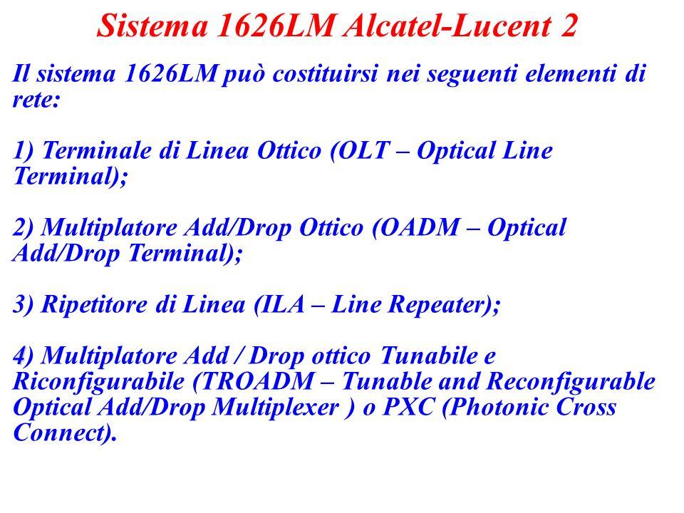 Il sistema 1626LM può costituirsi nei seguenti elementi di rete: