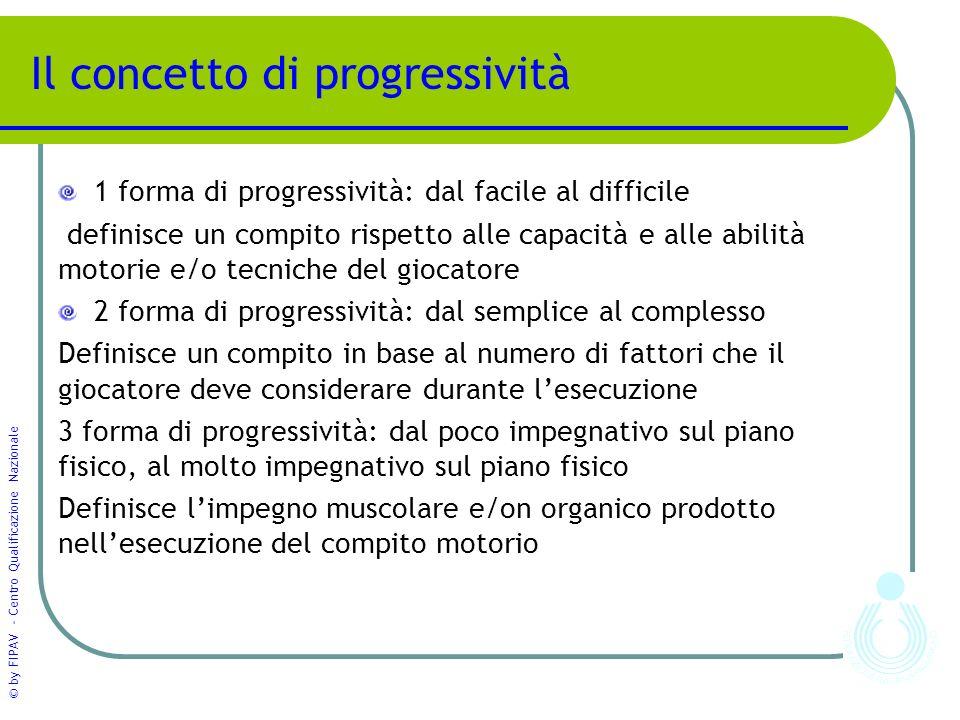 Il concetto di progressività