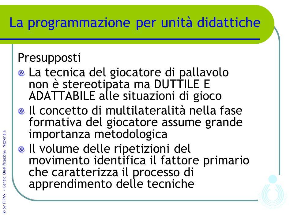 La programmazione per unità didattiche