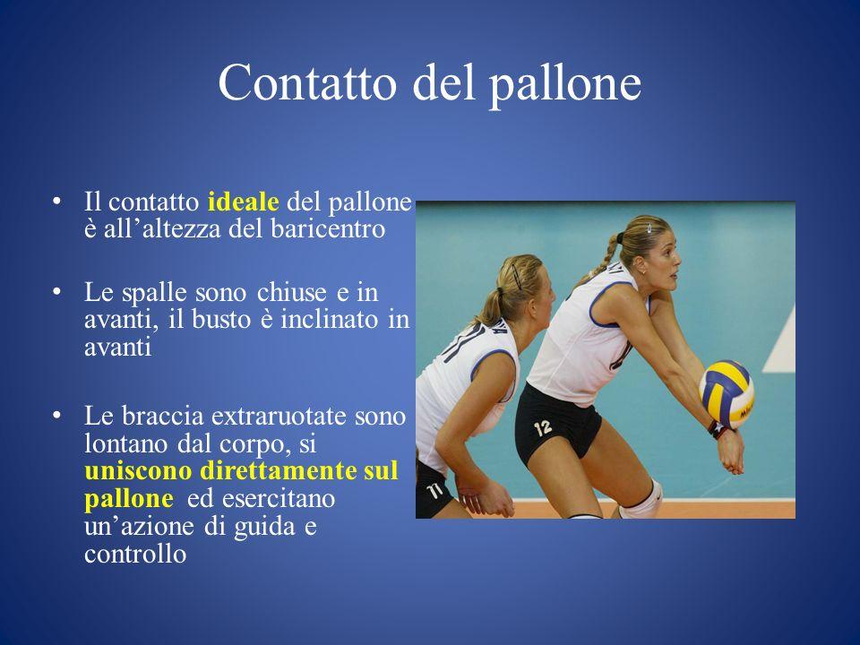 Contatto del pallone Il contatto ideale del pallone è all'altezza del baricentro. Le spalle sono chiuse e in avanti, il busto è inclinato in avanti.
